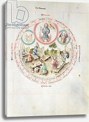 Постер Школа: Немецкая MS 2a Astron 1, fol 5.2 Astrological chart depicting Wednesday