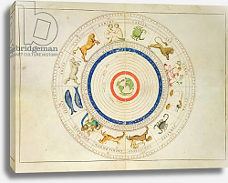 Постер Агнес Батиста (карты) Zodiac Calendar, from an Atlas of the World in 33 Maps, Venice, 1st September 1553