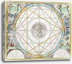 Постер Селлариус Адре (карты) The Conjunction of the Planets, from 'The Celestial Atlas, or Harmony of the Universe', 1660-61