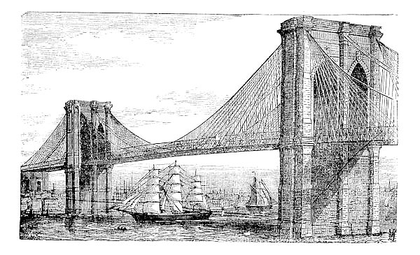 Illustration of Brooklyn Bridge and East River, New York, United States. Vintage engraving from 1890